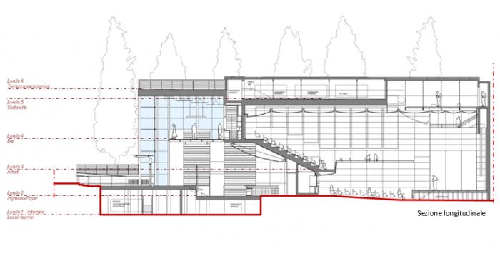 Fiesole (FI) – New Auditorium floorplan